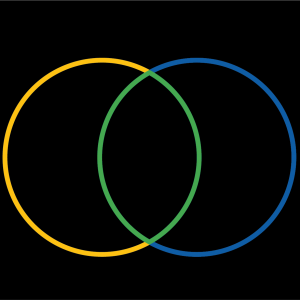 TME019-2 Venn Diagram 2 Circles