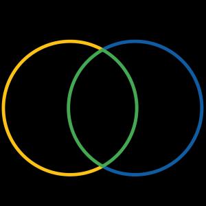 TME019-2 Venn Diagram 2 Circles