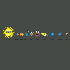 Solar system with fun faces